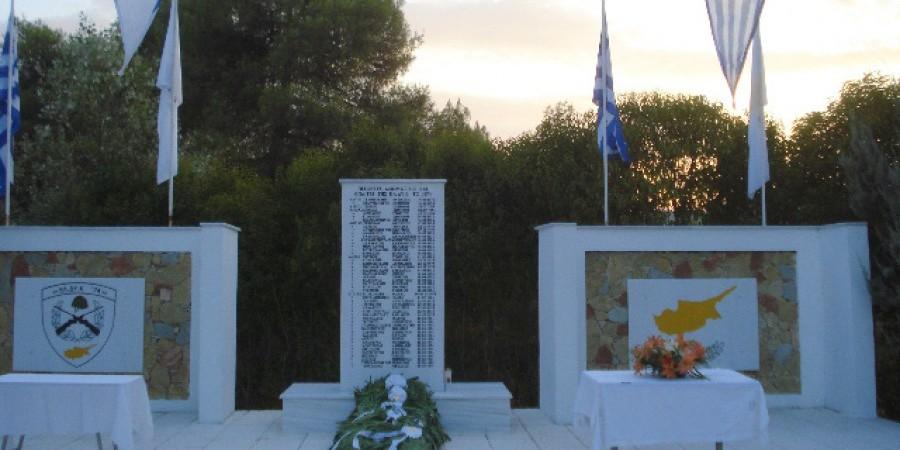 Αποτέλεσμα εικόνας για Φάκελος Κύπρου