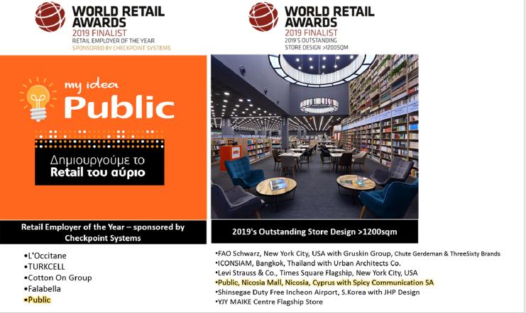 08ea0d00122 Αύξηση πωλήσεων και ρεκόρ λειτουργικής κερδοφορίας πέτυχε η αλυσίδα  καταστημάτων Public (Retailworld Α.Ε.), μέλος του Ομίλου Olympia, σύμφωνα  με τα ...