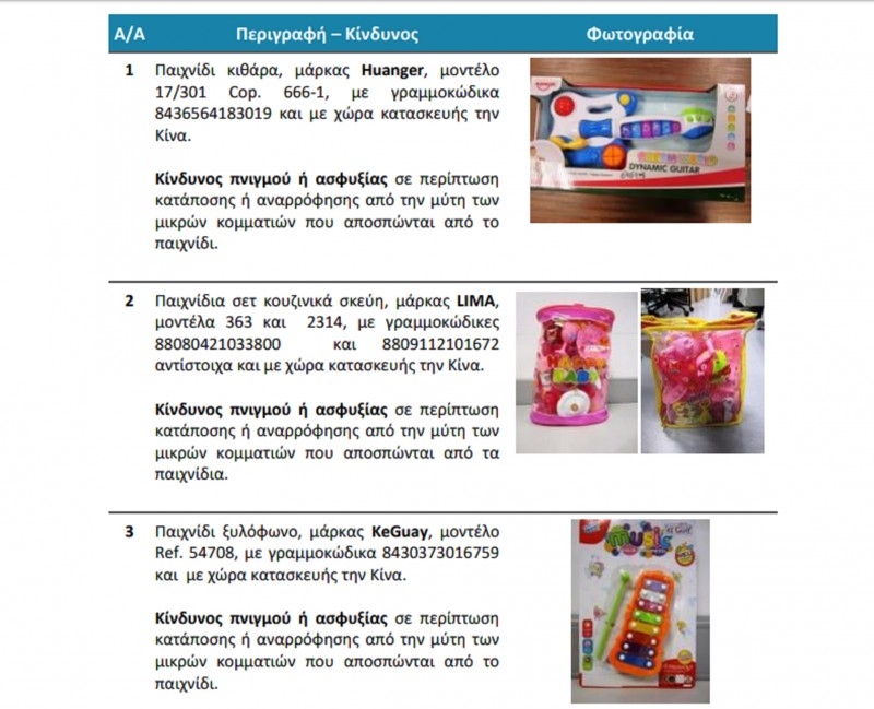 9a0c7b22be4 Τα 42 προϊόντα κατανεμήθηκαν για σκοπούς ελέγχου της αγοράς ως ακολούθως: